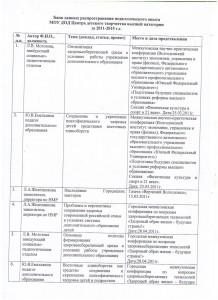 Банк данных распространения педагогического опыта_1