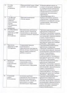 Банк данных распространения педагогического опыта_3