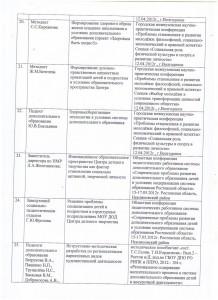 Банк данных распространения педагогического опыта_4