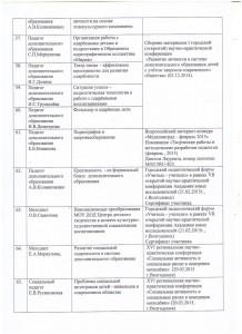 Банк данных распространения педагогического опыта_9